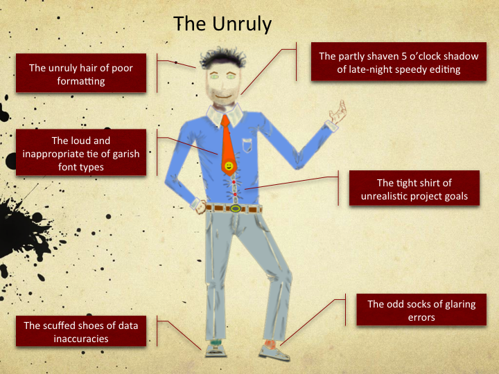 The Unruly Man